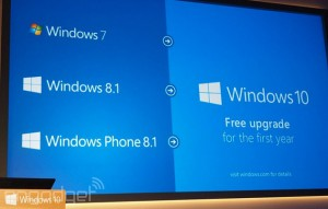 Windows 10 advantages IT learning computer