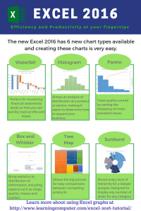 Excel-New-Charts-2016