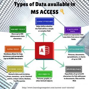 Data-types-Microsoft-Access-2016