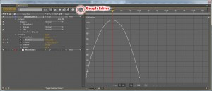 Adobe After Effects Composition Panel showing the graph editor. With position selected, a curve is on the graph, increasing over one second and decreasing back to zero at two seconds.