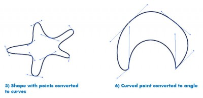 "Adobe Illustrator - Two shapes, the left is a 'rounded' star shape with straight lines tangent to each point. Text below reads, ""5) Shape with points converted to curves."" Shape on the right is an upside-down crescent shape with two points positioned downward. Text below reads, ""6) Curved point converted to angle."""