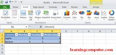 Excel 2010 training - how a table looks12