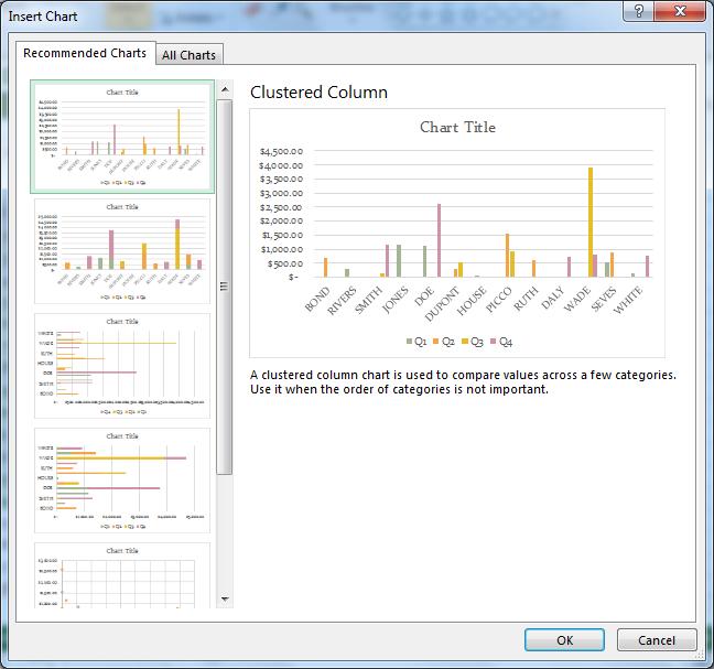 Microsoft Excel 2013 – IT Computer training