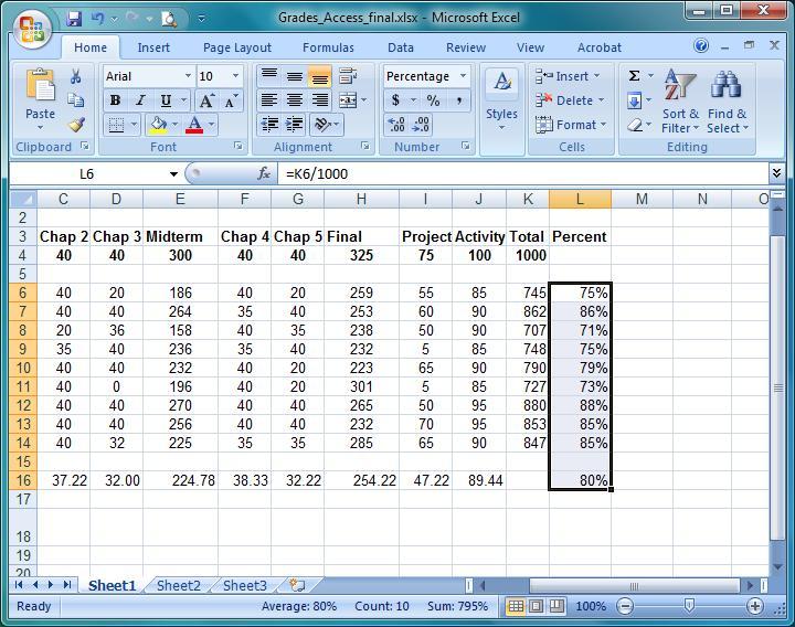Microsoft Excel – Home Tab – IT Computer training