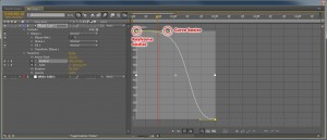 Adobe After Effects Composition Panel showing the graph editor. With position selected, a curve is on the graph, starting at full velocity and decreasing to zero at two seconds.