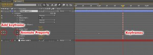 Showing the timeline in the composition panel for Adobe After Effects. A stopwatch button on each property activates animation for that property. A diamond-shaped button adds a keyframe for that property at the current time.
