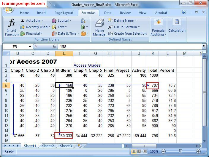 Microsoft Excel Formulas Tab – Excel Worksheet Definition